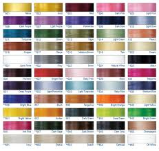 Maaco Paint Color Chart Problem Solving Maaco Paint Chart Automobile Paint Colors