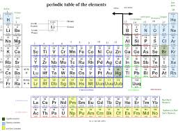 Free Periodic Table Atomic Mass Chart Quote Images Hd Free
