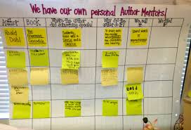 FREE personal narrative checklist for writers in grades      Students can  use this Pinterest