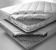 innerspring mattress. Modren Innerspring Innerspring Mattess Layers Throughout Mattress I