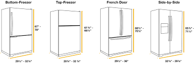 Refrigerator Sizes The Guide To Measuring For Fit Whirlpool
