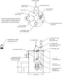 prepackaged sewage grinder systems complete job ready the system schematic also