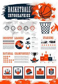 Basketball Sport Infographic Championship Statistics Graph