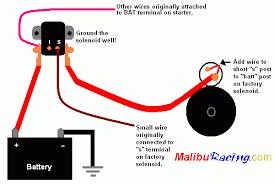 starter solenoid wiring diagram chevy wiring diagram chevy starter solenoid wiring solidfonts