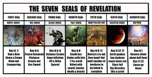 Book Of Revelation Chart The Seven Seals Of Revelation Chart Rapture Bible Truth