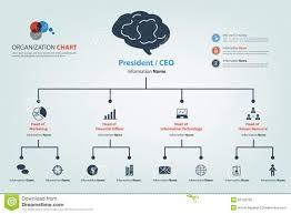 Smart Organizational Chart Modern And Smart Organization Chart In Vector Style Eps10