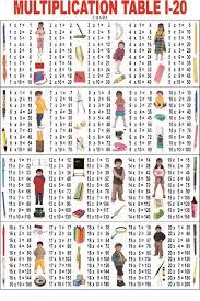Multiplication Chart 11 To 20 11 To 20 Table Chart Bedowntowndaytona Com
