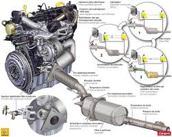renault scenic engine diagram on renault images free download Renault Trafic 2 0 Dci Wiring Diagram renault scenic engine diagram 18 renault 1 9 dci timing marks renault scenic engine layout renault renault trafic 2.0 dci wiring diagram