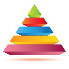 Blank Pyramid Diagram Blank Pyramid Chart Stock Illustrations 292 Blank Pyramid
