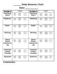 Daily Behaviour Chart Editable Daily Behavior Chart By Subject Area By Mrs Palms Oasis