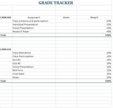 Take Control Of Your Academic Success By Tracking Your