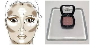 contour face foundation