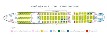 Airbus A330 Jet Airways Seating Chart Center Air Serbia To Take Delivery Of A330 In May Center