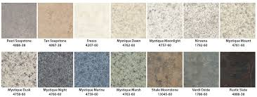 architecture formica countertops colors contemporary entrancing laminate fresh on minimalist throughout 0 from formica countertops