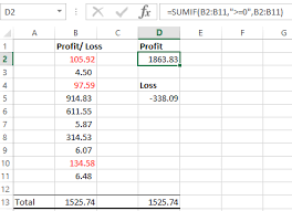 Profit Loss Formula Separate Profit And Loss Numbers From One Column Stack