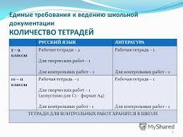 Презентация на тему Единые требования к ведению школьной  1 Единые требования к ведению школьной документации КОЛИЧЕСТВО