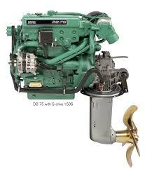 volvo penta trim wiring diagram images volvo trim wiring diagram wiring diagram volvo penta d275 printable