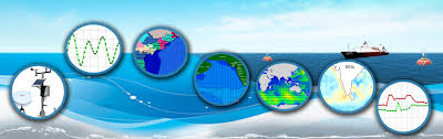 ESSO-INCOIS-Indian National Centre for Ocean Information Services
