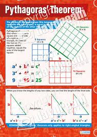 Pythagoras Theorem Chart Pythagoras Theorem Poster