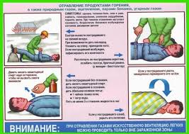 Реферат оказание мед помощи при отравлении Основанием для предоставления п выдачи больничных листов фельдшеру является ходатайство главного врача района в котором должны быть указаны 1 удаленность