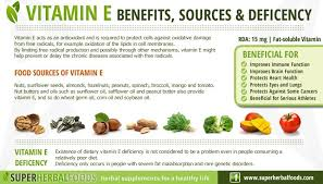 Vitamin E Food Sources Chart Vitamin E Foods List Vitamins Vitamin B Foods Vitamin E