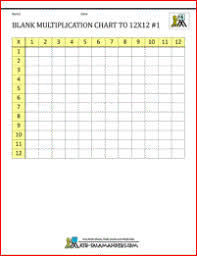 Blank Multiplication Chart To 12x12 Sheet 1 The Numbers In