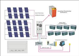 solar panel grid tie wiring diagram solar image 10kw solar system wiring diagram jodebal com on solar panel grid tie wiring diagram