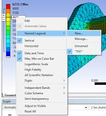 Ansys How To Result Legend Customization And Reuse Padt
