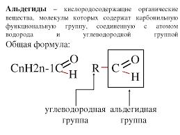 Презентация по химии на тему Альдегиды и кетоны  слайда 2 Альдегиды кислородосодержащие органические вещества молекулы которых содер