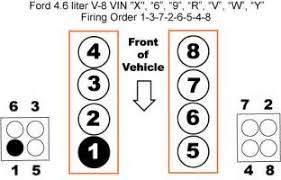 similiar ford firing order keywords ford 4 6l v 8 firing order and diagram ignition wiring diagram car