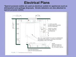 kitchen outlet code kitchen electrical outlet wiring points in