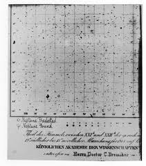 Portion Of The Berlin Academy Star Chart For The 21st Hour