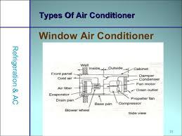 window air conditioner working. Unique Air Window Air Conditioner U2022 Split Conditioners 25 In Working