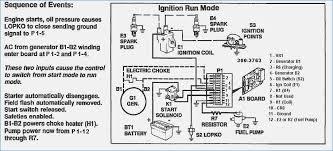onan emerald plus wiring diagram fresh contemporary an engine wiring diagram vignette electrical of onan emerald plus wiring diagram 35 great onan emerald plus wiring diagram mommynotesblogs on onan wiring diagram
