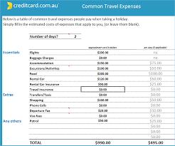 Travel Cost Calculator Travel Budgeting Calculator Compare At Creditcard Com Au