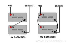 rv solar panel installation guide rv solar power battery wiring diagram