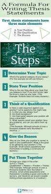 Writing A Thesis Statement Thesis Statements Piktochart Infographic Education Learning