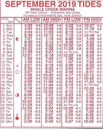 Avalon Tide Chart 2014 Tide Tables Whale Creek Marina