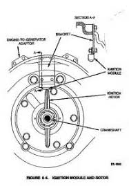 similiar race engines ignition system diagram keywords 18 hp briggs and stratton wiring diagram wiring engine diagram