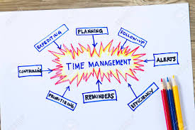 Time Management Complete With Sketch Flow Chart And Project Time