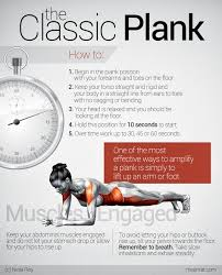 Plank Exercise Chart 7 Amazing Things That Will Happen When You Do Plank Every Day