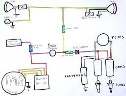 limited simple wiring diagram for bobber bobber wiring diagram chopper wiring diagram with turn signals limited simple wiring diagram for bobber bobber wiring diagram wiring diagram
