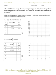 bunch ideas of exponential function practice worksheets with additional resume