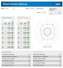 Spoke Tension Chart Wheel Tension App Overview Park Tool