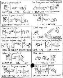name research paper body language pdf