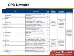 Out Patient Department Opd Cashless Card Concept Note Ppt Download