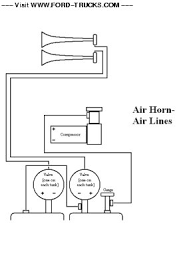 kleinn air horn wiring diagram wiring diagram air horn solenoid wiring diagram diagrams