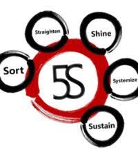 Успеху сопутствует порядок С в УМПО Управление производством Успеху сопутствует порядок 5С в УМПО