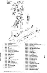 minn kota riptide 55 wiring diagram solidfonts minn kota power drive wiring diagram solidfonts minn kota mk 315d onboard battery charger install