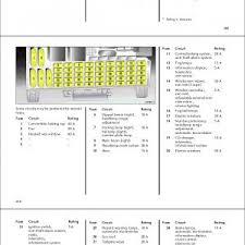 wiring diagram for zafira new vauxhall zafira fuse box diagram 2005 vauxhall astra 2005 fuse box diagram wiring diagram for zafira new vauxhall zafira fuse box diagram 2005 vauxhall wiring diagrams gdzie